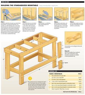 1000+ Ideas About Workbench Plans On Pinterest