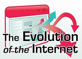 The Evolution of the Internet | Network World