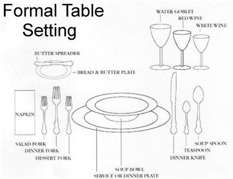 Wiring Diagram Table by 51 Table Setting Diagrams Place Setting Guide The