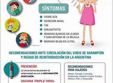 Sarampión cuáles son los síntomas y qué vacunas son