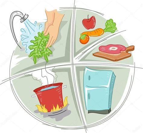 icono de saneamiento de alimentos de cocina foto de
