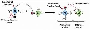 Ch150  Chapter 4  U2013 Covalent Bonds And Molecular Compounds  U2013 Chemistry