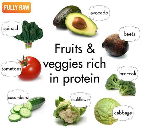 fruits et l 233 gumes riches en prot 233 ines go veggie with panda