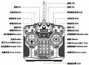 Radio Remotely Controlled R  C Drones Gigantic Robots