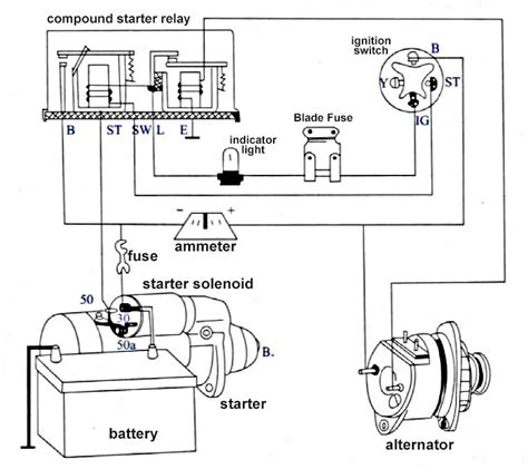 3 typical car starting system diagram t x