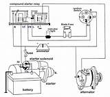 Remote Starter Wiring Diagrams Automotive