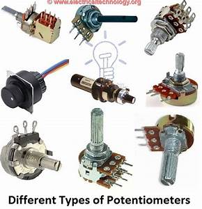 Types Of Resistors  U2013 Selvarsity