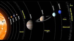 Solar System – how it was formed, the sun, planets ...