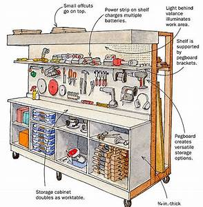 Lighted Storage Cart for Tools and Lumber - FineWoodworking