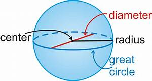 What Is The Diameter Of A Sphere