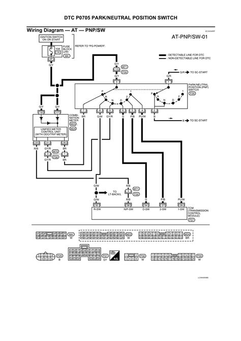 2005 Xterra Ecm Wiring Diagram by Repair Guides Transmission Transaxle 2002 Automatic