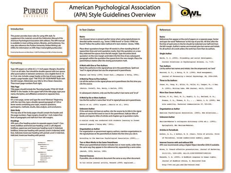 Apa Style Guidelines Apa Style Guidelines Overview Poster From Owl At Purdue