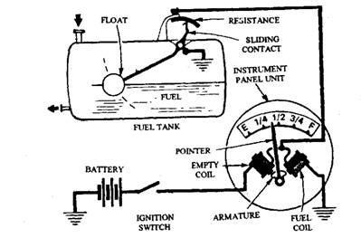 International Fuse Box Diagram Wiring Source