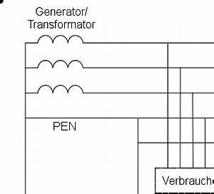 Schaltplan Sicherungskasten Hausanschluss : sachverst ndige zur pr fung elektrischer anlagen vds klausel 3602 dguv v3 bgv a3 vde e ~ Watch28wear.com Haus und Dekorationen
