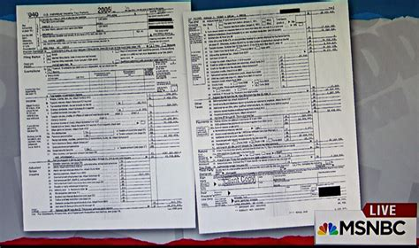 trumps tax return suggests hes   incompetent