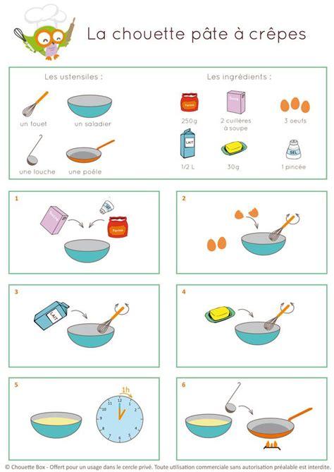 dessin recette de cuisine les 25 meilleures idées de la catégorie dessin crepes sur