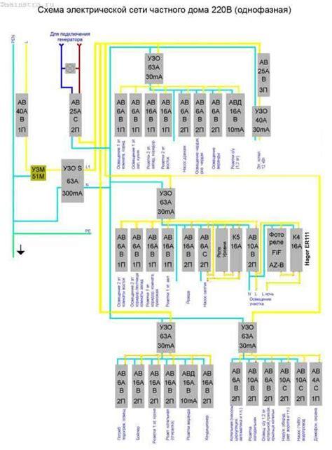 Расчет сечения кабеля по мощности онлайн калькулятор