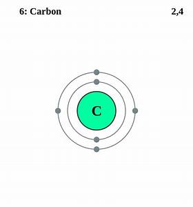 Archivo Electron Shell 006 Carbon Svg