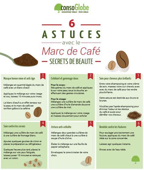 Utilisation Marc De Café Au Jardin by Fiches Pratiques 17 Astuces Pour Tirer Parti Du Marc De Caf 233