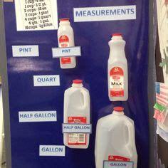 math measurement images math measurement