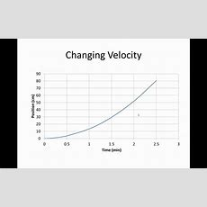Position Time Graphs  Changing Velocity Youtube
