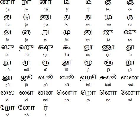tamil alphabet pronunciation  language