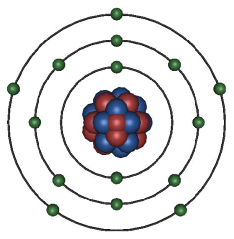 Phosphorus Protons by The Gallery For Gt Phosphorus Bohr Model
