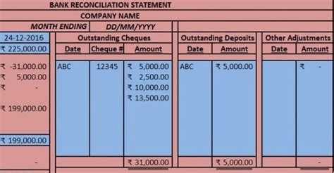 bank reconciliation statement excel template