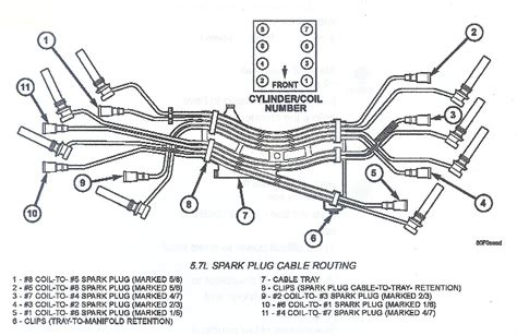 Hemi Wiring Diagram by 5 7 Hemi Ignition Wiring Diagram Wiring Library
