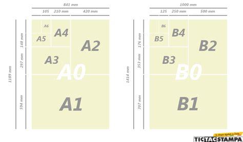 dimensioni cornici standard i formati standard della carta tic tac