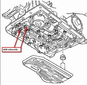 Where Is The Shift Selonoid Located On An 02 Chevy Trailblazer