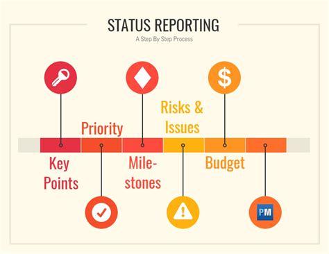 status report creating a status report