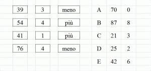 ragionamento numerico test guida sul ragionamento numerico deduttivo