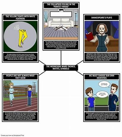 Wednesday Wars Symbols Themes Plot Diagram Motifs