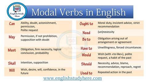 Modal Verbs In English  English Study Here