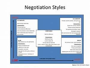 Material ciff negotiation presentation guadalupe