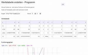 Schnittpunkte Berechnen Rechner : wertetabelle erstellen programm prototyp mathelounge ~ Themetempest.com Abrechnung
