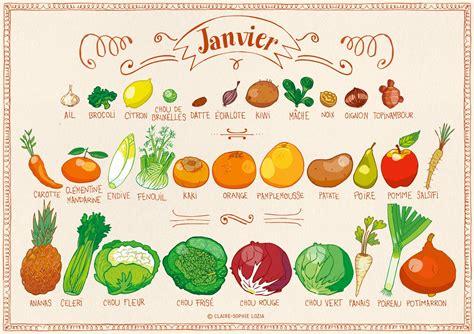cuisiner les pissenlits calendrier des fruits et légumes de saison bullet