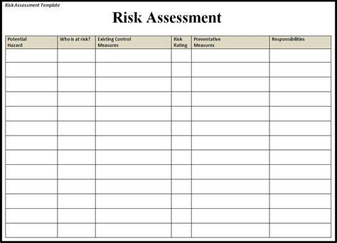 Risk Assessment Template Risk Assessment Template Free Word Templates