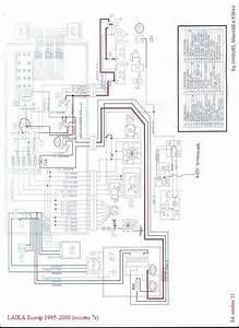Impianto Elettrico Ecovip