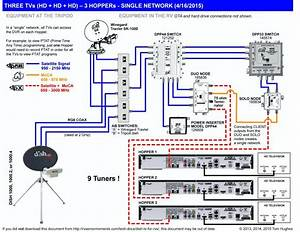 Receivers For Satellite Wiring Diagram