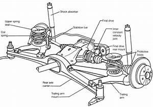 Diagrams Wiring   E30 325i Engine