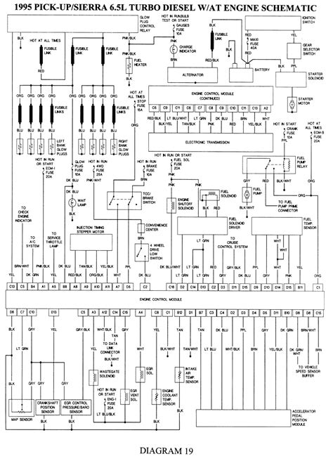 Gmc Fuse Box Diagram Wiring Schematic by 1994 Gmc Vandura Fuse Box Diagram Wiring Diagram Schematics