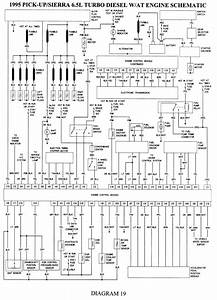 Sierra Wiring Diagram