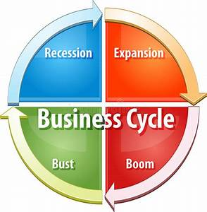 Business Cycle Business Diagram Illustration Stock