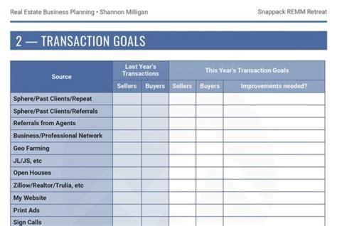 Real Estate Business Plan Shannon Milligan + Mxt Media ⭐️