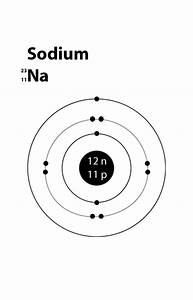 Simple atomic structure of Sodium : English name