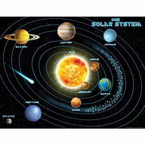 Diagram 1st Grade Solar System Diagram Full Version Hd Quality System Diagram Dvvwiring37 Kingmobile It