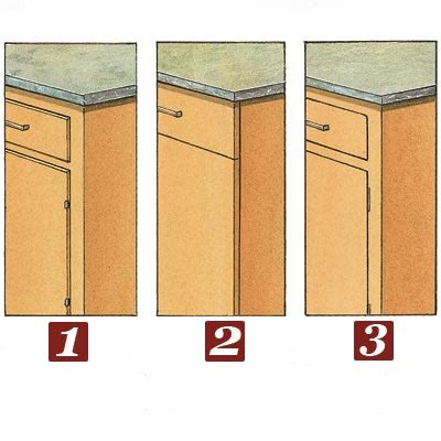 Cabinet Overlay Options by Door And Drawer Mounting Options All About Kitchen