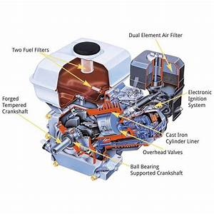 Honda Gx160ut1qx2 Horizontal Gx160 Ohv Engine 4 8hp 2 16 X 3  4 Dia Shaft By Honda